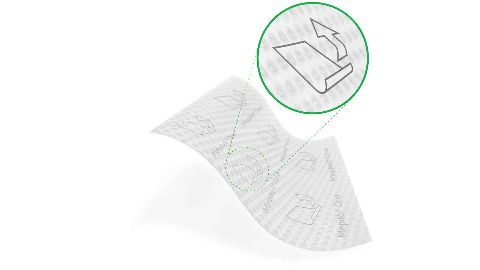 Mepitel One transparent wound contact layer with one-side